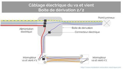 Tout Savoir Sur Le Va Et Vient Schéma électrique, Cablage