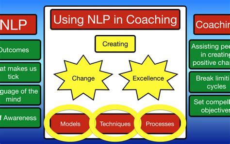 World Class Nlp Training & Coaching Training Courses