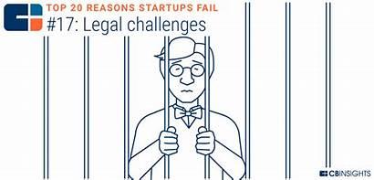Fail Startup Startups Reasons Legal Failure Why