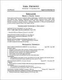 career resume templates professional resume exle learn from professional resume sles