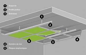 Dalle Faux Plafond 60x60 Leroy Merlin : l univers du plafond leroy merlin ~ Melissatoandfro.com Idées de Décoration