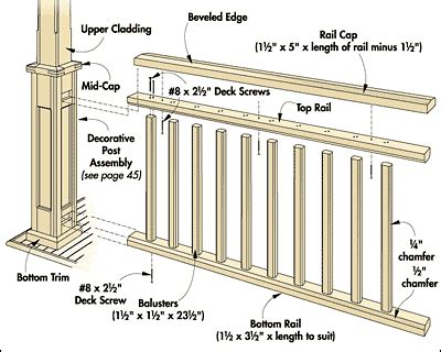 Porch Railing Dimensions by Porch Railing Stuff Like In 2019 Deck Railings Front
