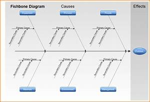 13  Fishbone Diagram Template Word