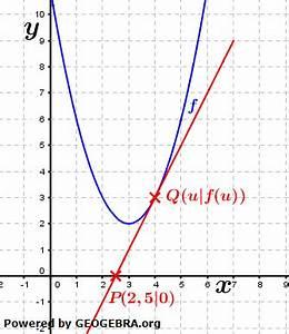Tangente Berechnen Ohne Punkt : ableitungen tangente und normale aufgabenbl tter ableitungen tangente und normale ~ Themetempest.com Abrechnung