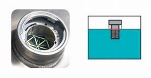 Siphonner Une Voiture : antivol r servoir carburant une solution efficace g oloc conseils ~ Medecine-chirurgie-esthetiques.com Avis de Voitures