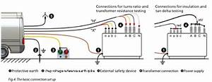 Insulation Resistance Test 3 Phase Motor