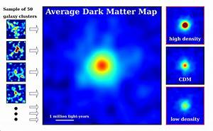 Dark Matter Map of the Universe (page 3) - Pics about space