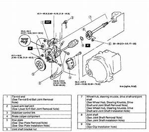 Can You Show Pictures How To Get A Alternator Step By Step