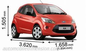 Ford Ka 2011 : dimensions of ford cars showing length width and height ~ Carolinahurricanesstore.com Idées de Décoration