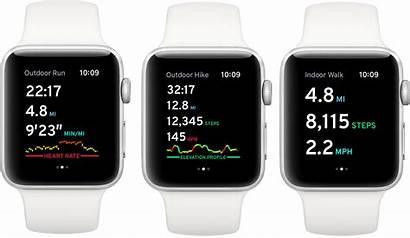 Apple Pedometer Workout Overhaul Smith David Screen