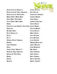 Shrek the Musical Jr Character List