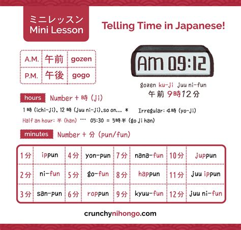 telling time japanese worksheets how to tell time in japanese crunchy nihongo