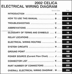 2002 Toyota Celica Wiring Diagram Manual Original