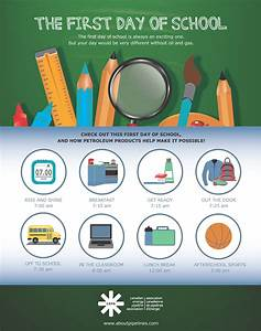 How Petroleum Products Make The First  And Every  Day Of School Possible
