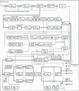 Recycled Stereo Plus Service Manuals Wiring Diagram