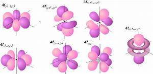 What Is The Shape Of An F-orbital