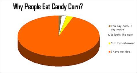 Candy Corn Meme - strange funny candy