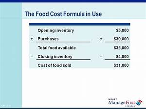 What Is The Formula For Food Cost Food Ideas