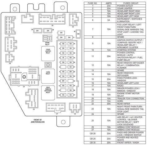 2011 Jeep Patriot Fuse Box Diagram by 2004 Jeep Wrangler X Fuse Box Wiring Schematic Diagram