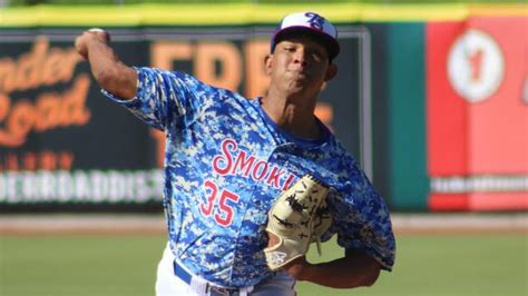 Check Out Adbert Alzolay, Cubs Have 40-man