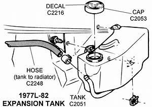 1977l-82 Expansion Tank - Diagram View