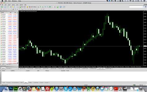 xm forex trading platform xm forex trading platform review