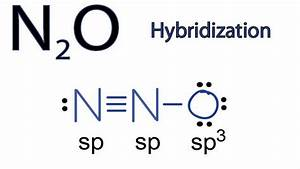 N2O Hybridization: Hybrid Orbitals for N2O - YouTube