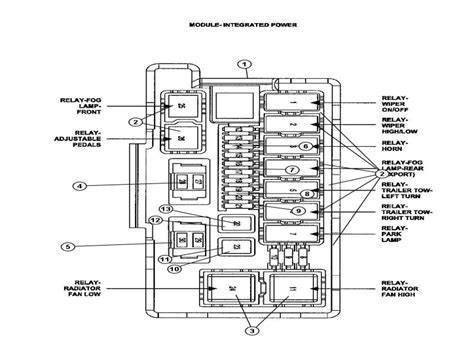 jeep grand cherokee fuse panel diagram wiring forums