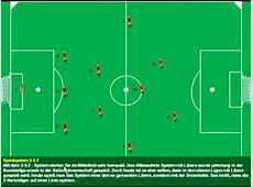 Hammer! Fußball Taktik 352 erklärt Dir Fußball