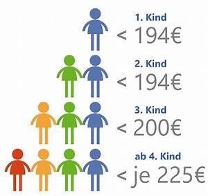 Kind Größe Berechnen : kindergeld berechnung 2018 kindergeldrechner online kiz ~ Themetempest.com Abrechnung