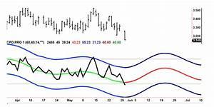 Crude Downturn To Continue Futures