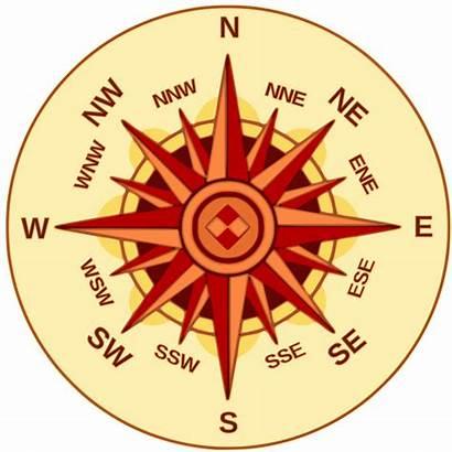 Compass Rose Svg Browns Pixels