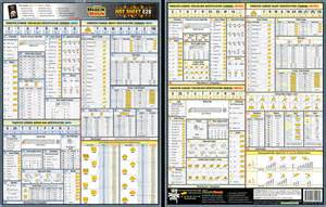 drill and tapping chart pdf