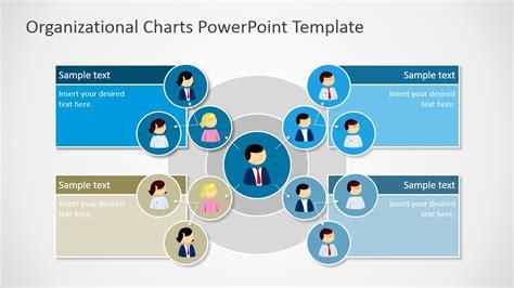 powerpoint organizational chart tipsenseme