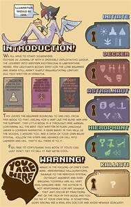 Guide On Chaos Magick