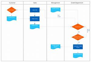 Business Diagram Software