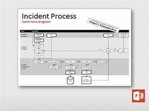 Process Swim Lane Diagram