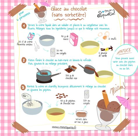 recettes de cuisine recette glace au chocolat maison atelier et cuisine