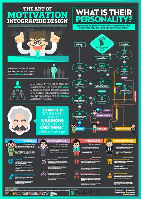 art  motivation infographic design lemon graphic