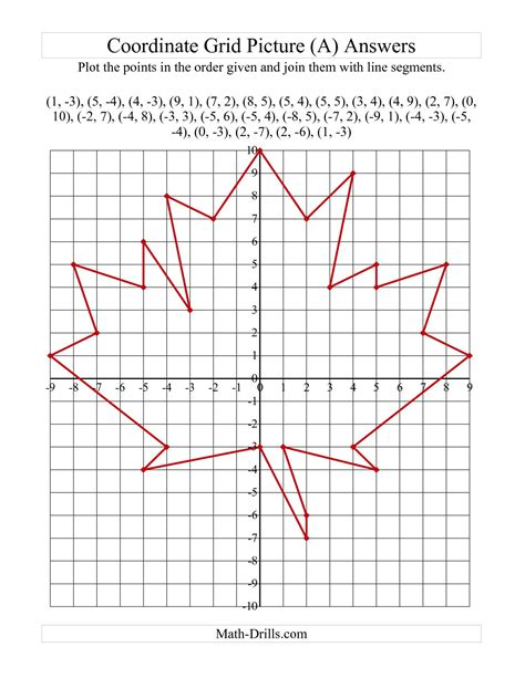 Coordinate Picture Worksheet Works Worksheets For All  Download And Share Worksheets  Free On