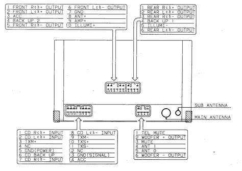2006 Gmc Envoy Bose Stereo Wiring Diagram by Gmc Envoy Wiring Diagram Wiring Library