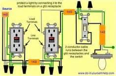 Printable Basic Electrical Wiring Diagram Garage by Brushed Stainless Finish Pop Up Floor Box Kit 20