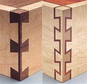 Dovetail Cutters