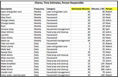 house chore list dividing household chores excel models