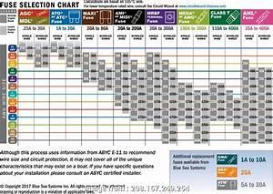 18 Gauge Wire Size Most 18 Wire Amperage Wire Center
