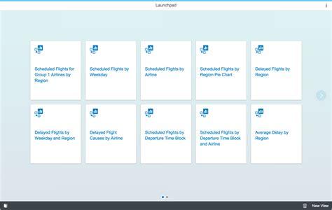 Microstrategy Sdk Resume by World S Best Resume Resume For Welder Helper Retail Manager Resume Description Update My