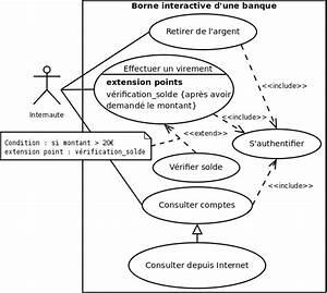Utilisation D Un Ohmmètre : comment construire un diagramme de cas d 39 utilisation la ~ Premium-room.com Idées de Décoration