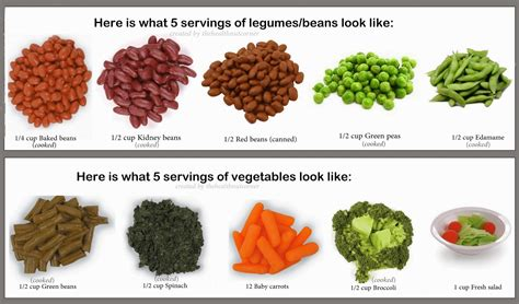 cuisine legumes the health nut corner what 39 s with australia 39 s food