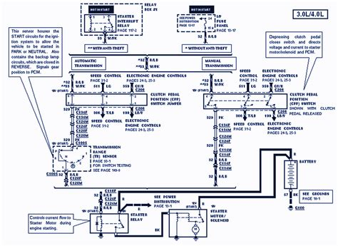 Ford Ranger Wiring Diagram Auto Diagrams