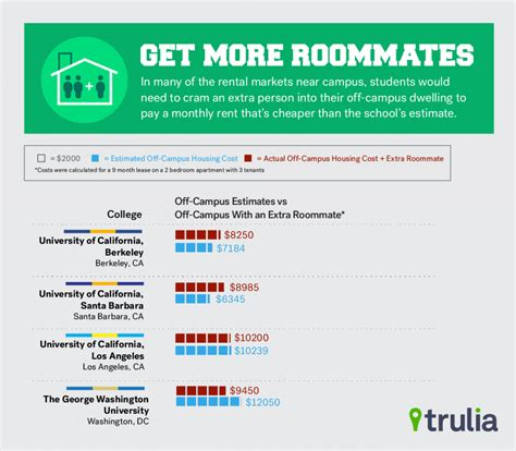 how much do movers cost for a 1 bedroom apartment images